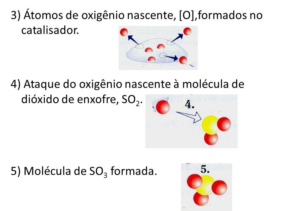 3) Átomos de oxigênio nascente, [O],formados no catalisador
